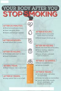 stop smoking affirmations