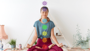 what are chakras used for